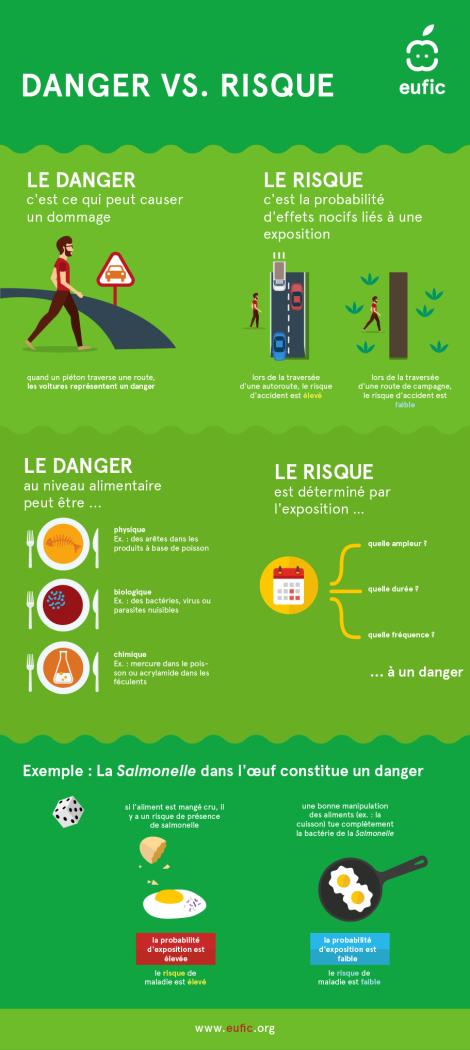 Hazard_Vs_Risk-2019-fr